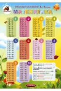 Помагалник по математика 1 - 4 клас