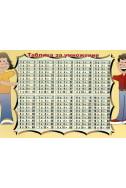 Таблица за умножение