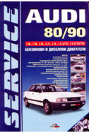 AUDI 80 - 90