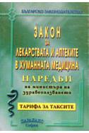 Закон за лекарствата и аптеките в хуманната медицина